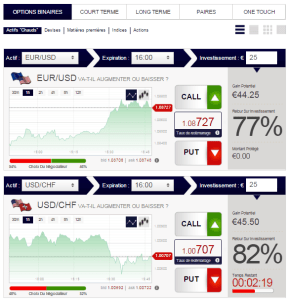 Platforms for trading options