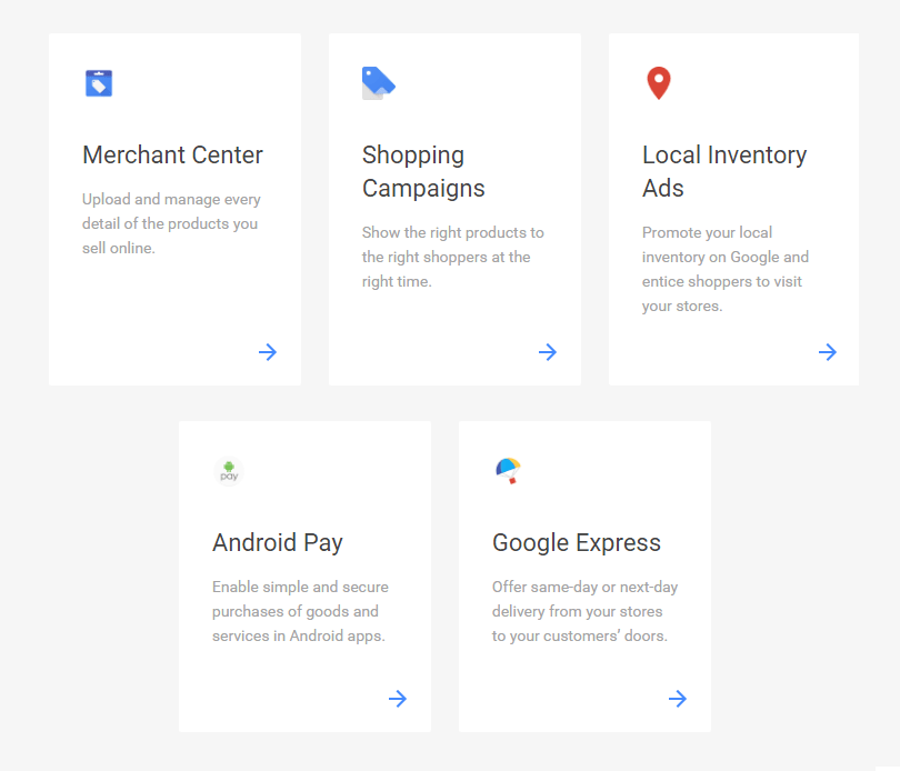 Google For Retail Business