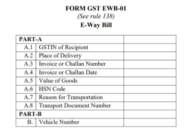 E-Way Bill Format