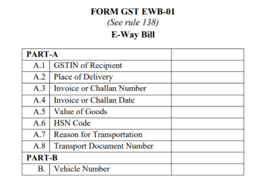 GST EWay Bill System Rules Steps To Generate E Way Bills - Whats a invoice online furniture stores