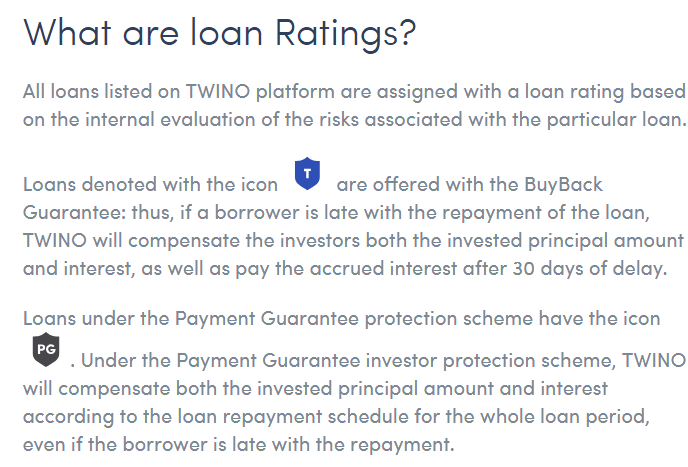 Twino P2P Saving Review - A Real Investor Experience (Updated October 2019)