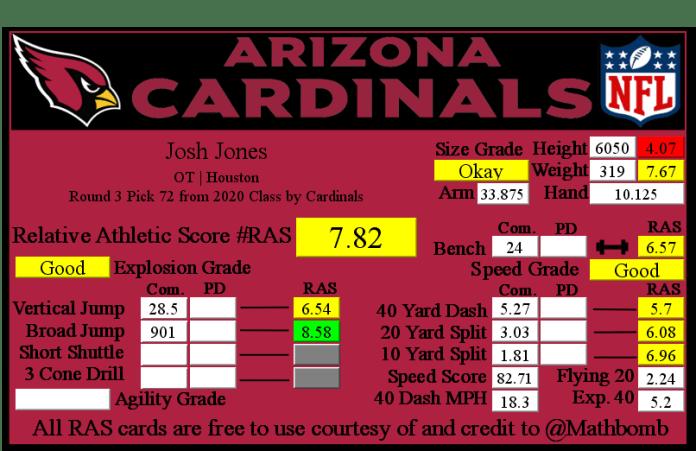 Josh Jones RAS