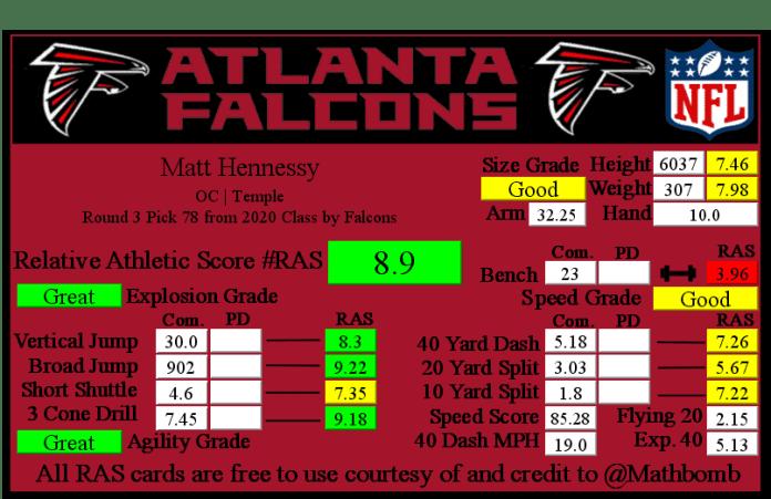 Matt Hennessy RAS