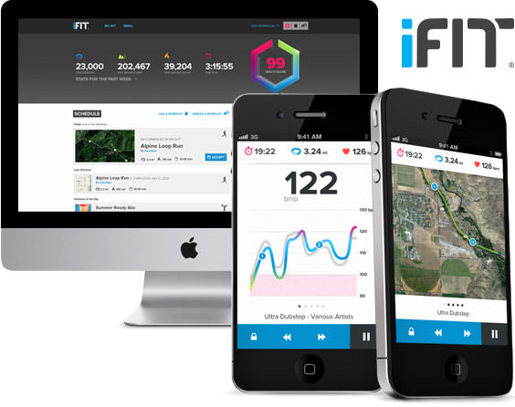 what is ifit live