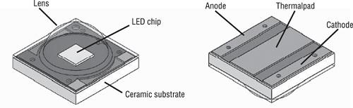Figura 5. Vista superiore (sinistra) ed inferiore (destra) di un LED Cree