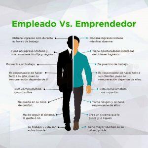 trabajadores emprendedores