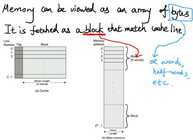 tv tuner card circuit diagram bms ddc wiring block of cache memory – the readingrat.net