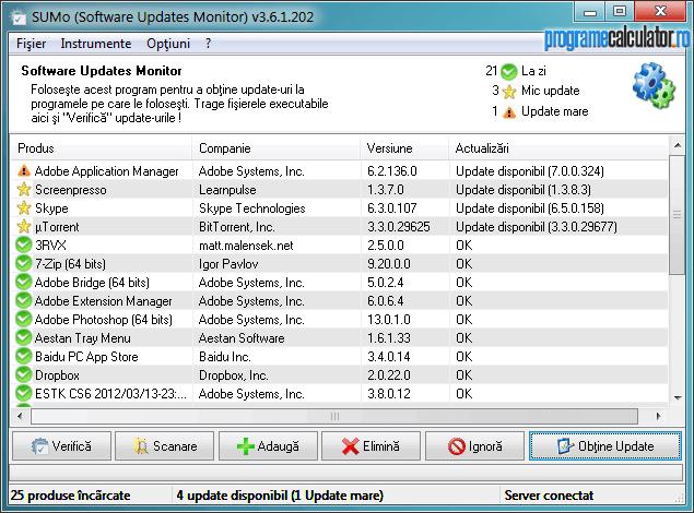 SUMo - Software Updates Monitor