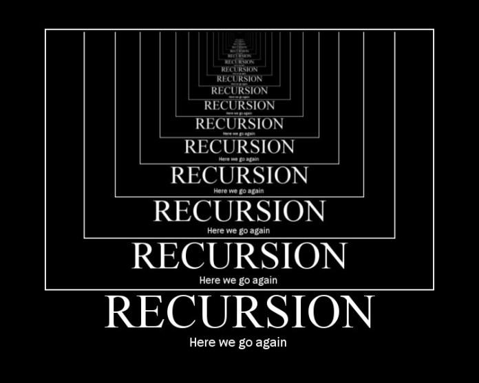 Fibonacci Number program in C++ using Recursion
