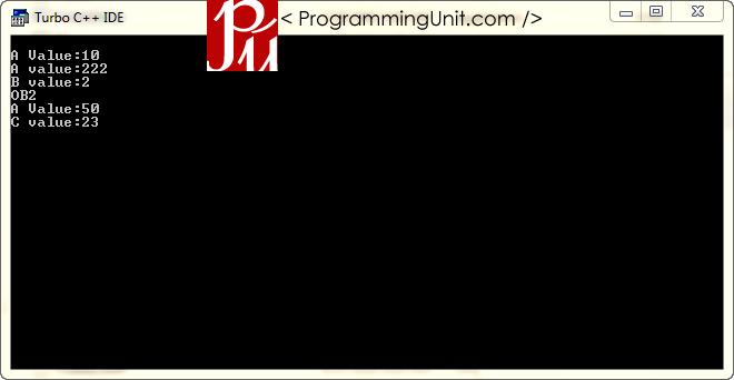 hierachical-inheritance-output
