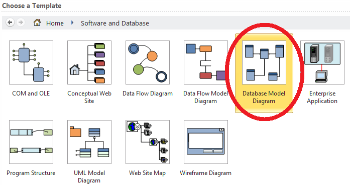 Export Salesforce EntityRelationship (ER) Diagrams to Visio