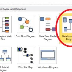 2010 Visio Er Diagram Xlr Jack Wiring Export Salesforce Entity Relationship Diagrams To Next Select Database Model