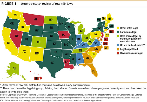 State-by-state review of raw milk laws