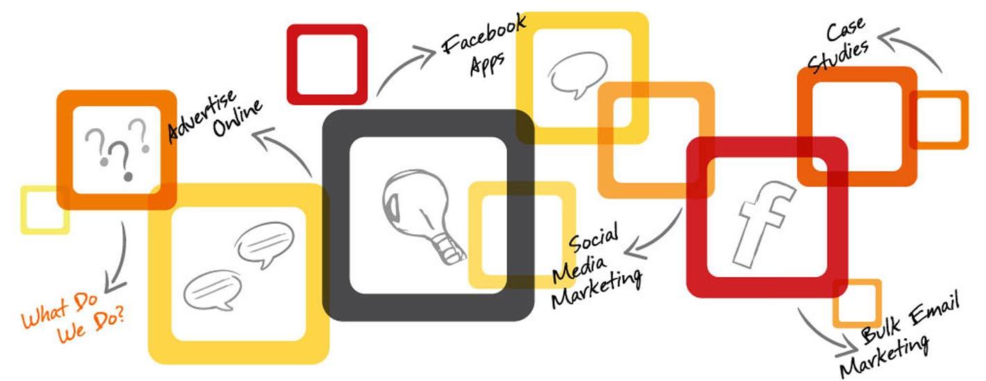 Even if you're past y. ideators-digital-marketing-course-banner-304 | ProiDeators