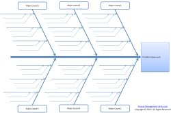 ishikawa fishbone diagram template 3 5 mm audio jack wiring 2 free excel