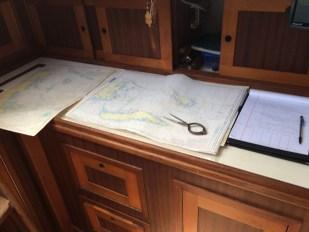 Plotting on Paper