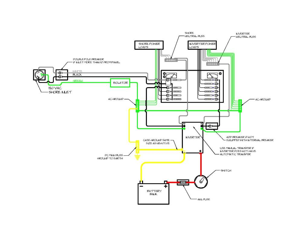 medium resolution of understanding inverter installations project boat zen boat inverter wiring diagram boat inverter wiring diagram