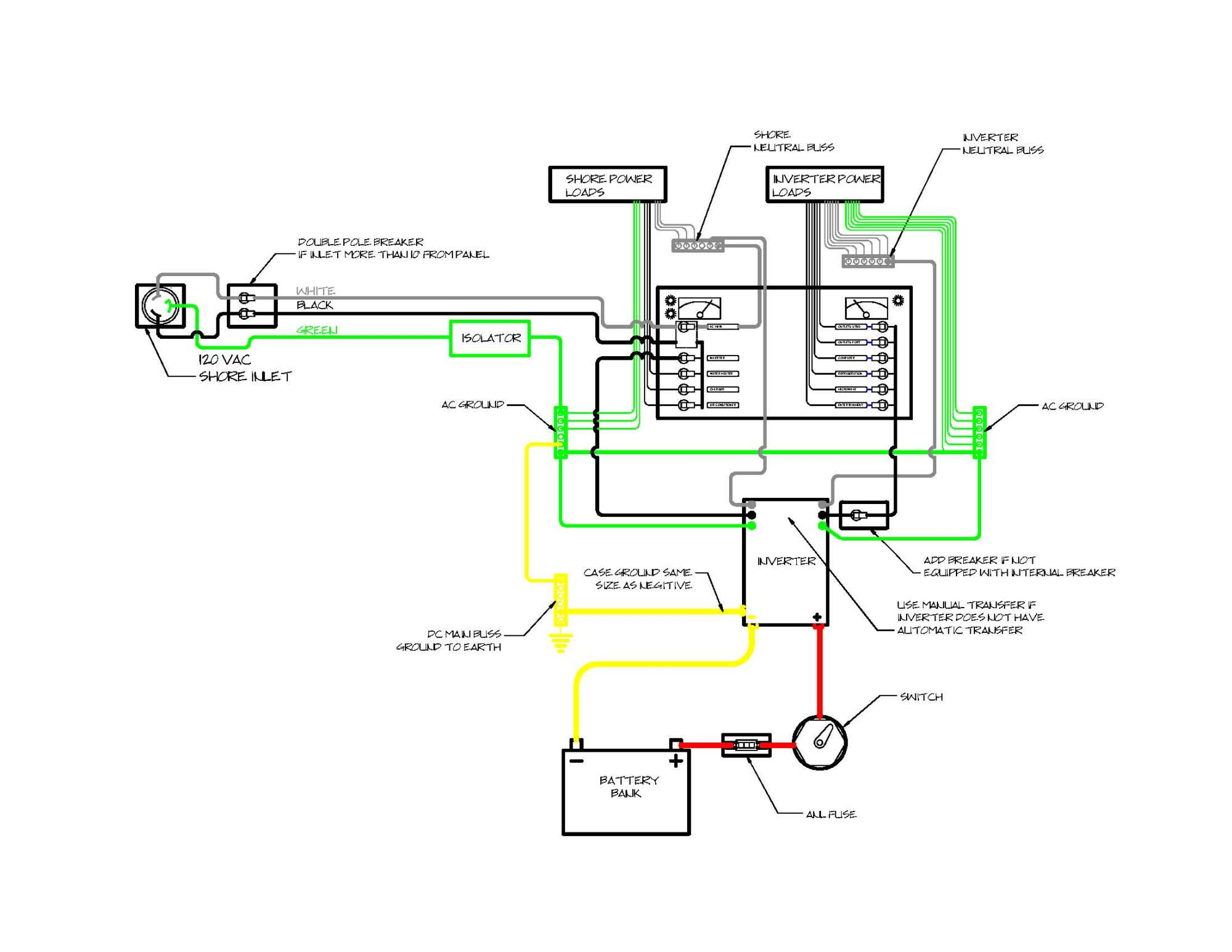 hight resolution of understanding inverter installations project boat zen boat inverter wiring diagram boat inverter wiring diagram