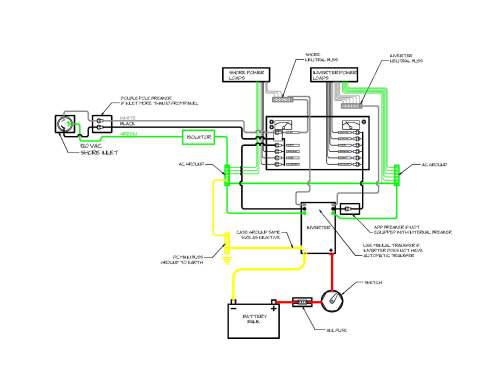 small resolution of understanding inverter installations project boat zen ac generator design simple ac generator diagram