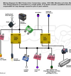 mondeo mk1 fuse box layout wiring library throttle body wiring diagram wiring diagram mondeo towbar [ 1400 x 868 Pixel ]