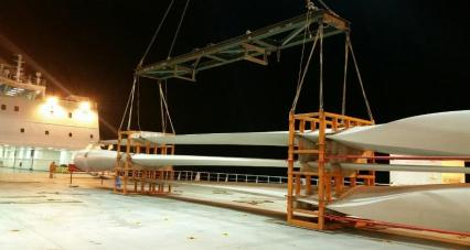 Wind Mill Projects for US & UK