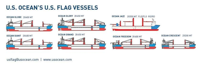 US Ocean's US Flag Vessels
