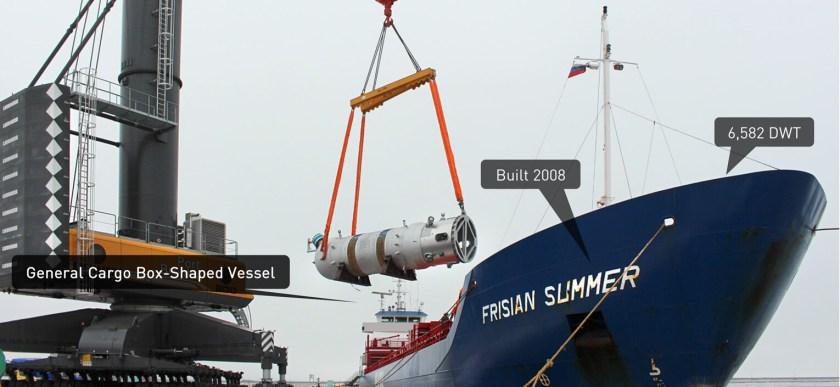 CISN-Shipping-Group-12
