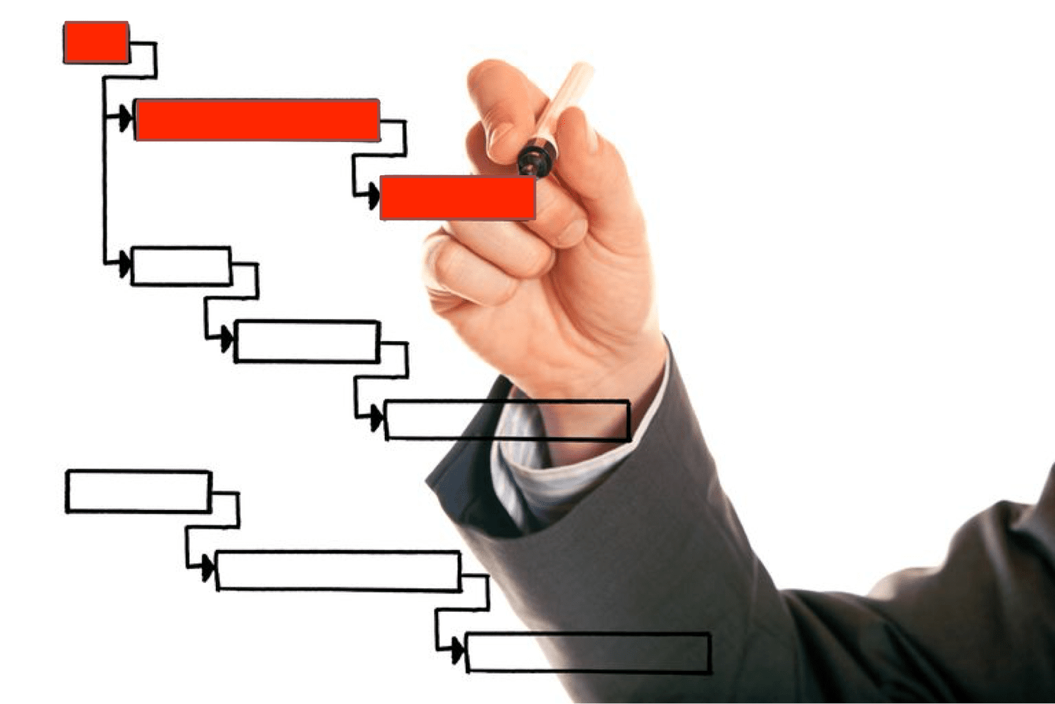 How To Display The Critical Path Leading To A Specific