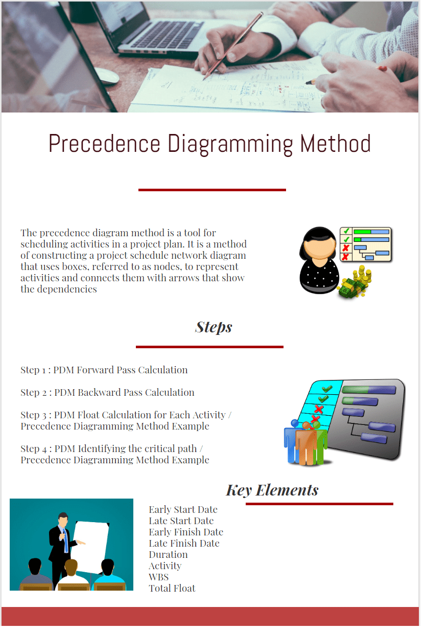 hight resolution of precedence diagramming method infographic e