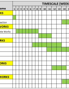 Gantt chart example also and creation steps projectcubicle rh