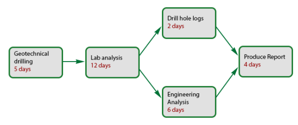 network-diagram-2