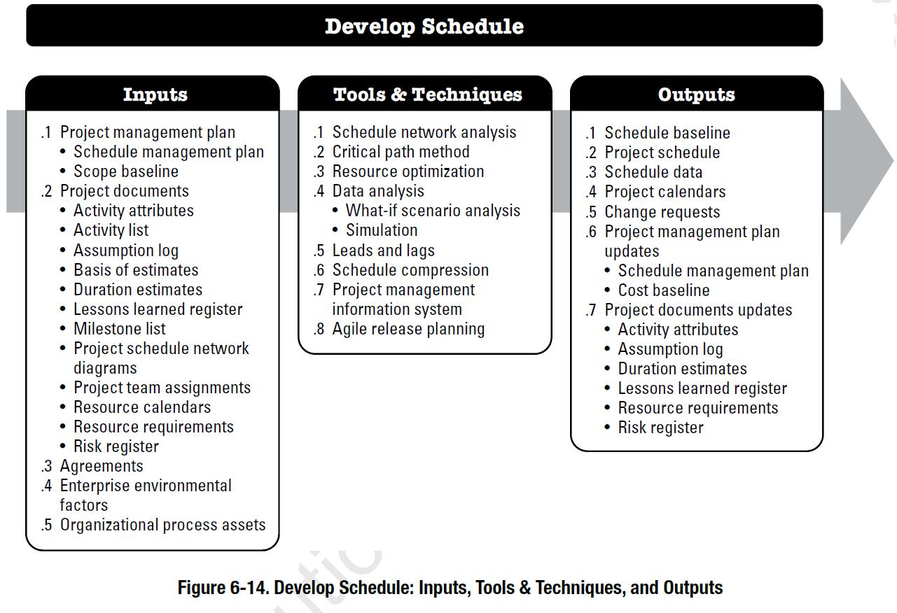 change management process flow diagram ppt
