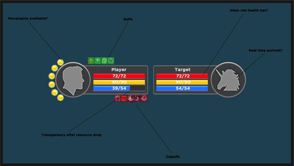 Character frame blockout from Depths of Erendorn