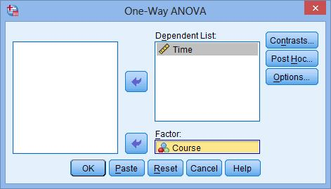 Figure 3: One way Anova