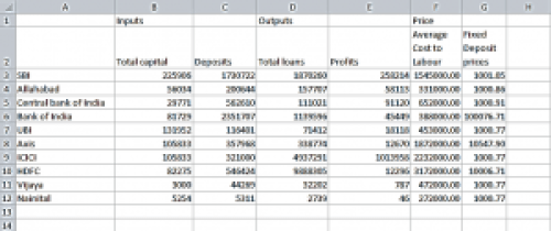 Input, Output and Variable for Price