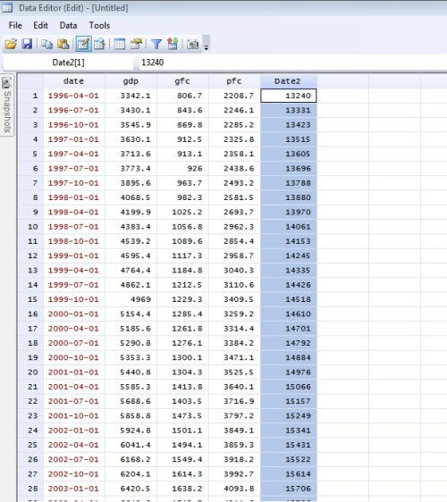 Figure 8: Date2 variable in Data Editor