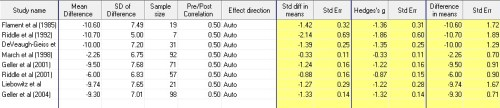 Figure 3 : Single group spreadsheet with calculated effected sizes for meta-analysis in CMA