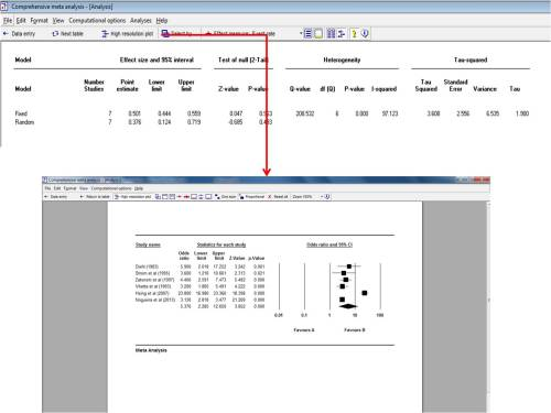 Accessing forest plot