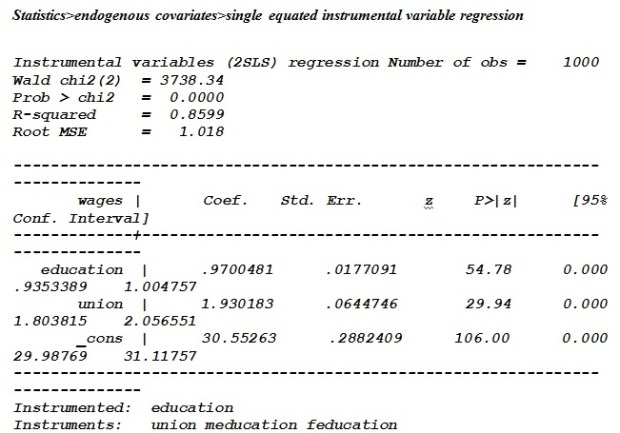 Table 1: Results for instrumental variable regression
