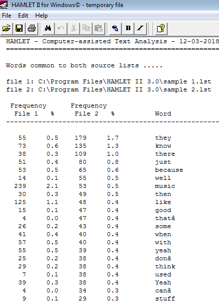 Figure 2: Result from compare wordlist