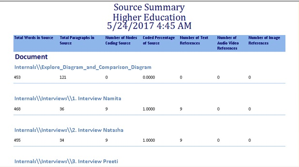 Figure 13: Report on 'Source Summary' by selected sources in separate window