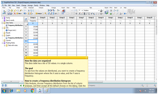 The datasheet and the tools in the software (GraphPad Software Inc, 2012)