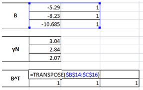 Figure 5: Transposing of matrix B