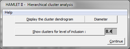 Pop-up box for Hierarchical cluster analysis