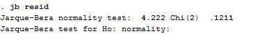 Figure 7: Results for Jarque Bera test for normality in STATA