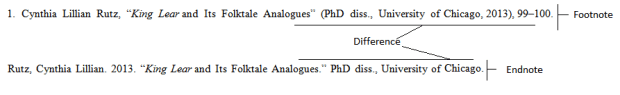 Referencing in case of thesis or dissertations