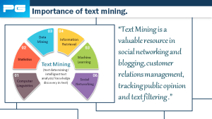 data mining has become one of the most important tool for analytics in various areas
