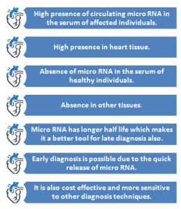 List of characteristics is circulating micra RNA (Cheng et al., 2014)