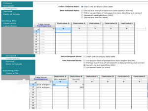 Datasheets form different models of Contingency data table