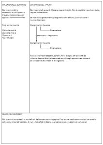 Modello per Prendere appunti su Word - Metodo Cornell